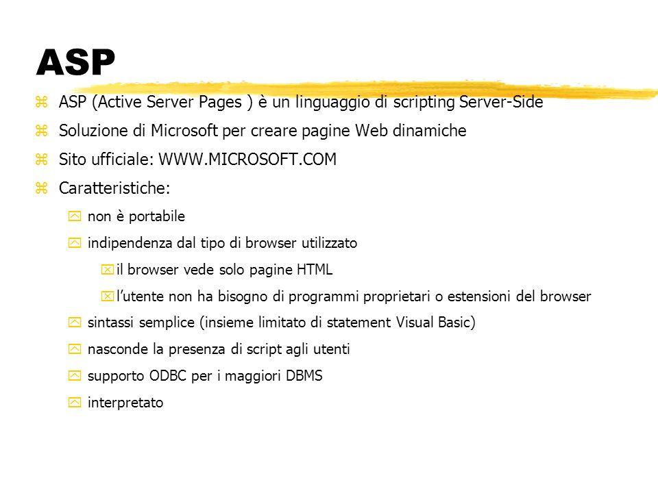 ASP zASP (Active Server Pages ) è un linguaggio di scripting Server-Side zSoluzione di Microsoft per creare pagine Web dinamiche zSito ufficiale: WWW.