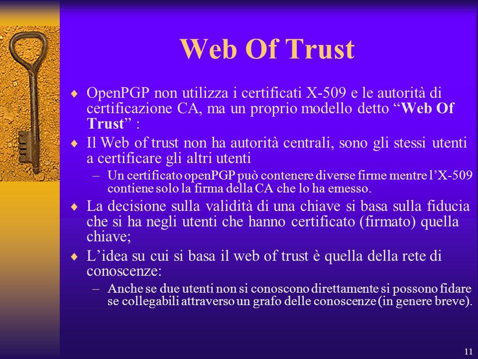 11 Web Of Trust OpenPGP non utilizza i certificati X-509 e le autorità di certificazione CA, ma un proprio modello detto Web Of Trust : Il Web of trus