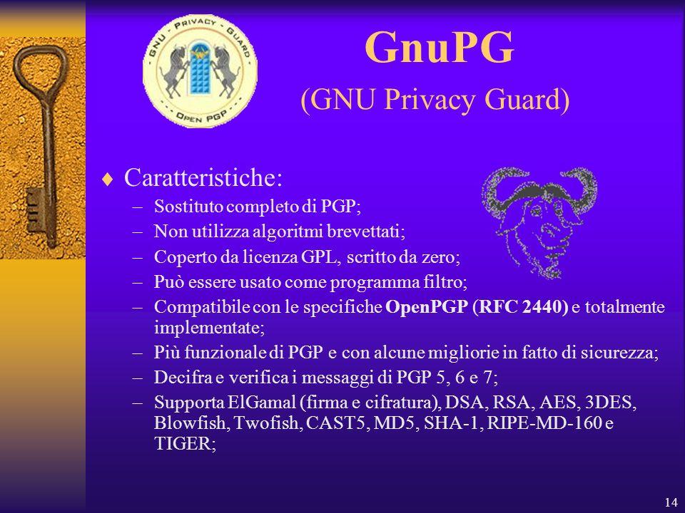 14 GnuPG (GNU Privacy Guard) Caratteristiche: –Sostituto completo di PGP; –Non utilizza algoritmi brevettati; –Coperto da licenza GPL, scritto da zero