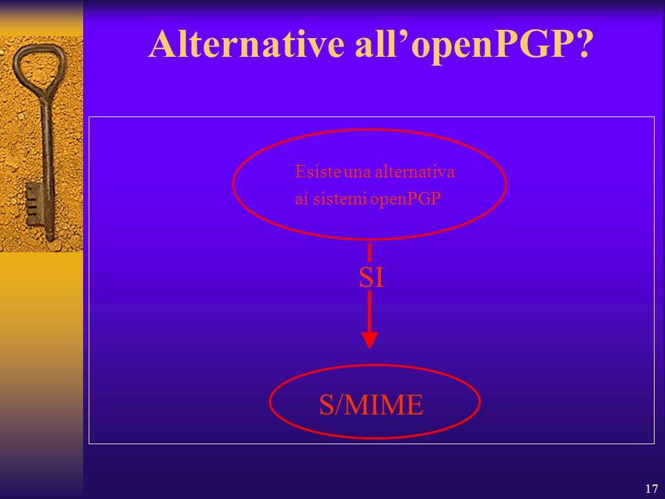 17 Alternative allopenPGP? Esiste una alternativa ai sistemi openPGP SI S/MIME