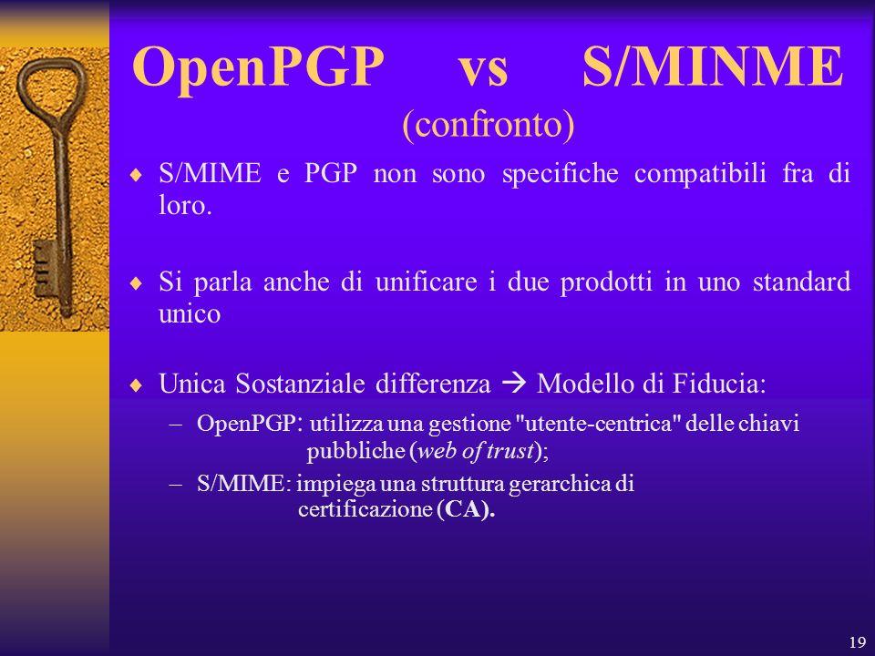 19 OpenPGP vs S/MINME (confronto) S/MIME e PGP non sono specifiche compatibili fra di loro. Si parla anche di unificare i due prodotti in uno standard