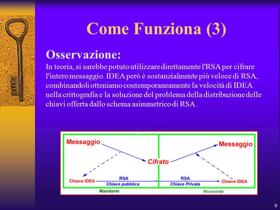 9 Come Funziona (3) Osservazione: In teoria, si sarebbe potuto utilizzare direttamente l'RSA per cifrare l'intero messaggio. IDEA però è sostanzialmen