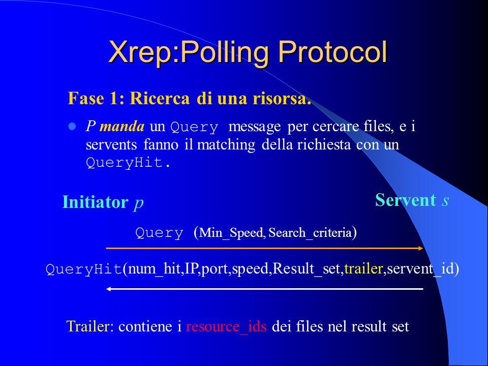 Xrep:Polling Protocol Fase 1: Ricerca di una risorsa.