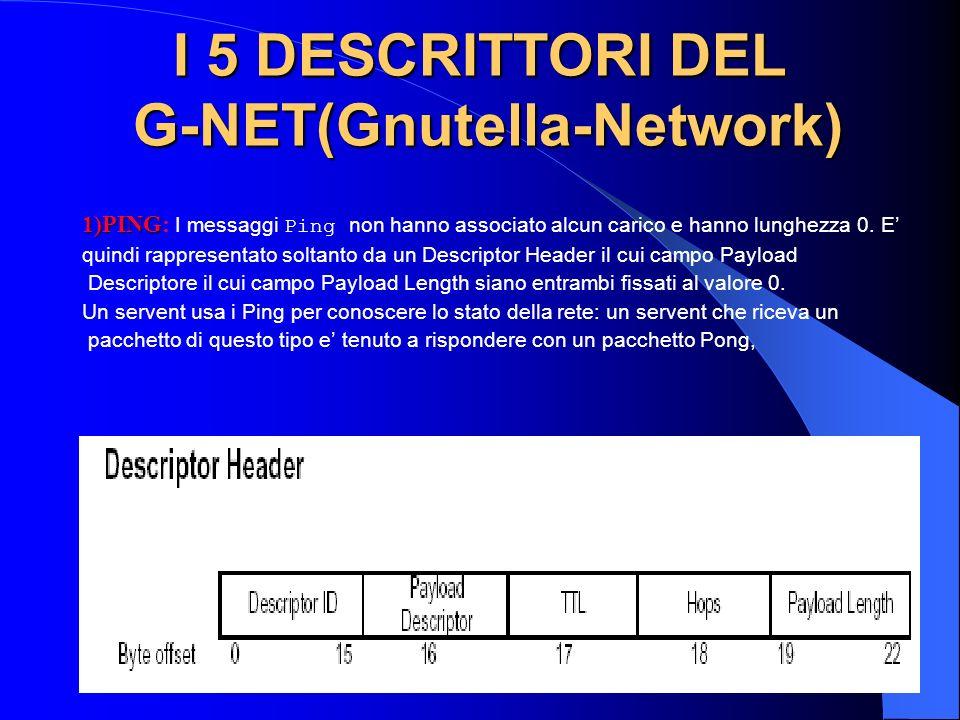 I 5 DESCRITTORI DEL G-NET(Gnutella-Network) 1)PING 1)PING: I messaggi Ping non hanno associato alcun carico e hanno lunghezza 0.