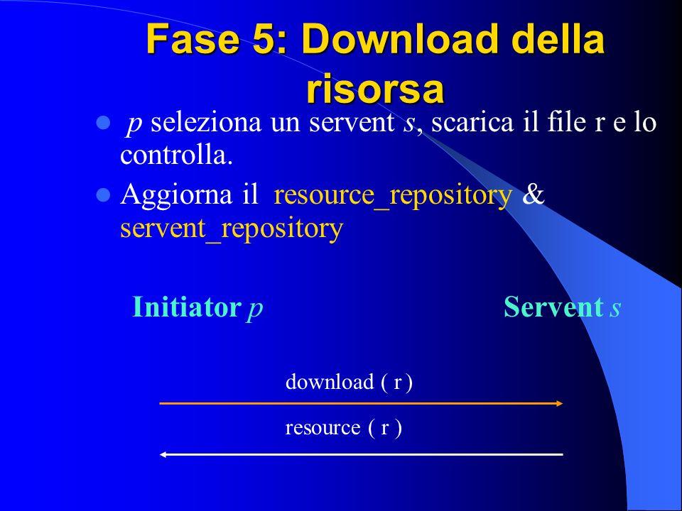 Fase 5: Download della risorsa p seleziona un servent s, scarica il file r e lo controlla.