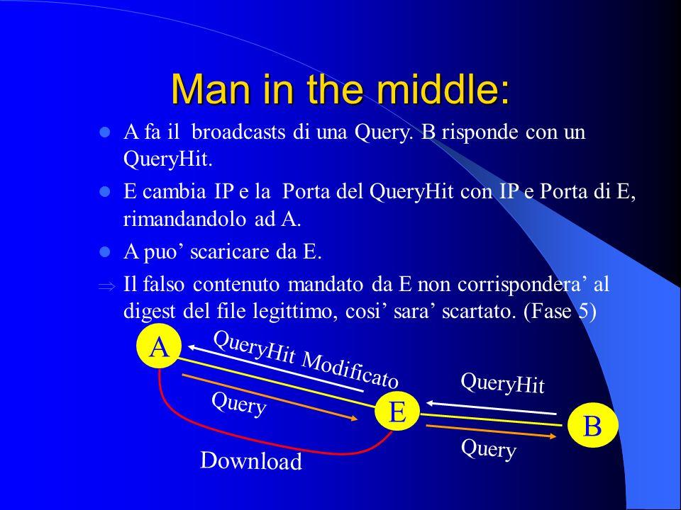 Man in the middle: A fa il broadcasts di una Query.