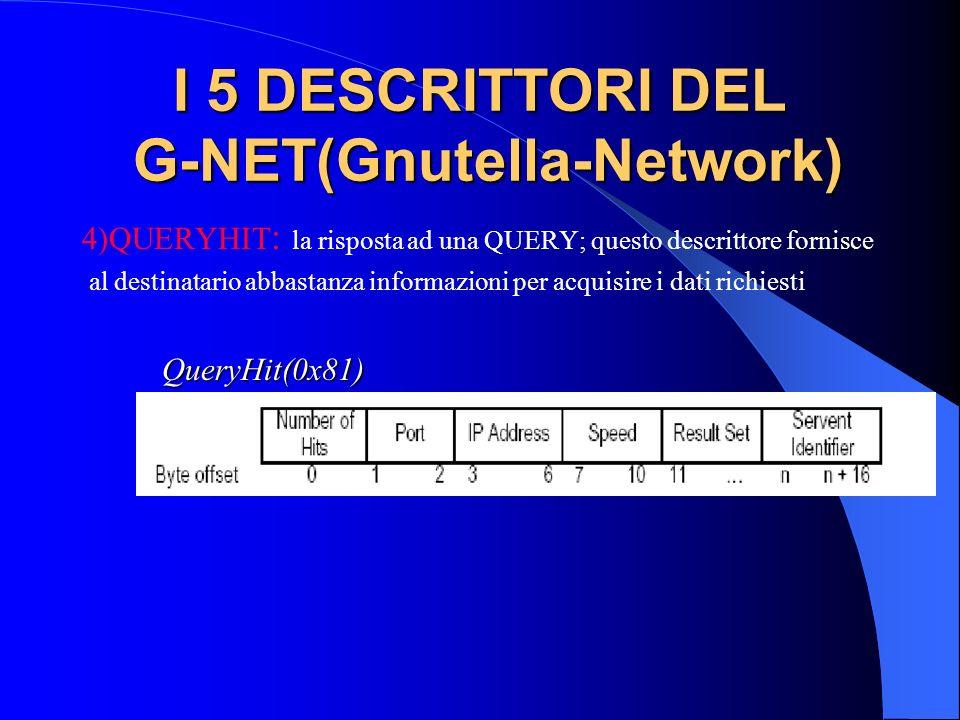 4)QUERYHIT : la risposta ad una QUERY; questo descrittore fornisce al destinatario abbastanza informazioni per acquisire i dati richiesti QueryHit(0x81)