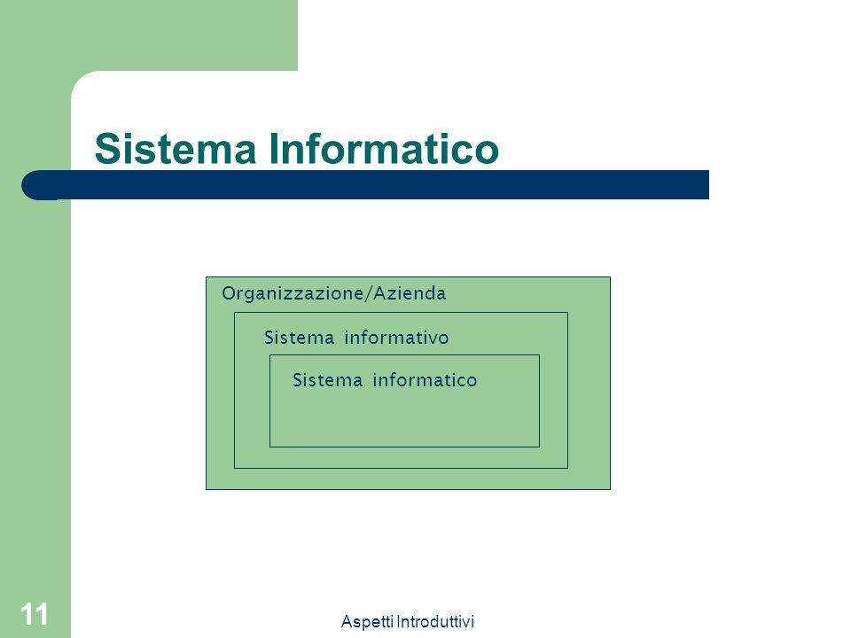Aspetti Introduttivi 11 Sistema Informatico Organizzazione/Azienda Sistema informativo Sistema informatico