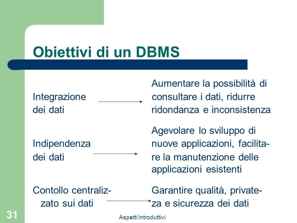 Aspetti Introduttivi 31 Obiettivi di un DBMS Aumentare la possibilità di Integrazione consultare i dati, ridurre dei datiridondanza e inconsistenza Agevolare lo sviluppo di Indipendenzanuove applicazioni, facilita- dei datire la manutenzione delle applicazioni esistenti Contollo centraliz- Garantire qualità, private- zato sui dati za e sicurezza dei dati