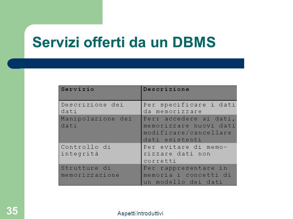 Aspetti Introduttivi 35 Servizi offerti da un DBMS