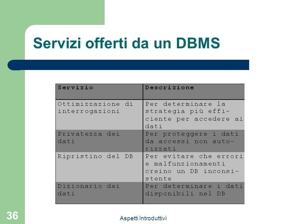 Aspetti Introduttivi 36 Servizi offerti da un DBMS