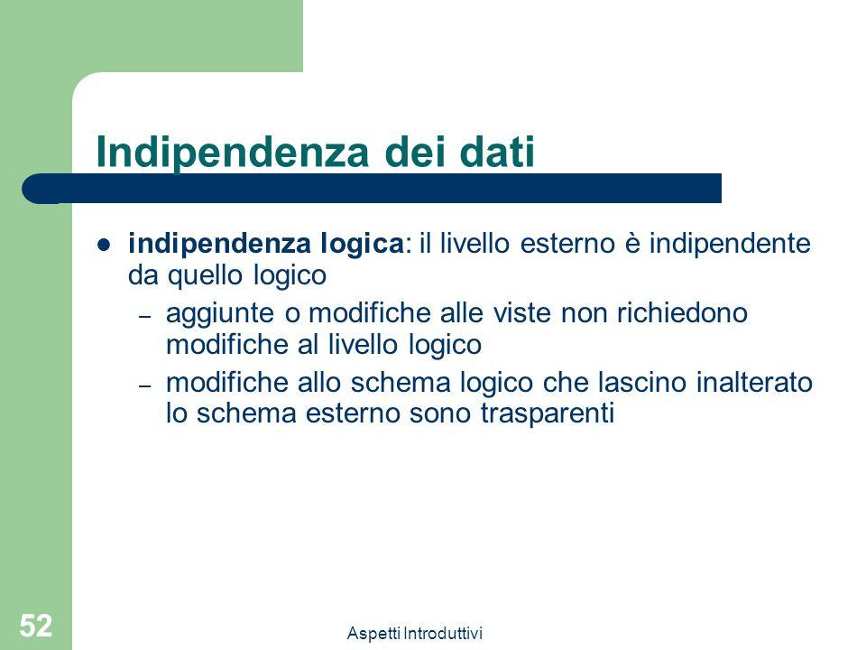 Aspetti Introduttivi 52 Indipendenza dei dati indipendenza logica: il livello esterno è indipendente da quello logico – aggiunte o modifiche alle viste non richiedono modifiche al livello logico – modifiche allo schema logico che lascino inalterato lo schema esterno sono trasparenti