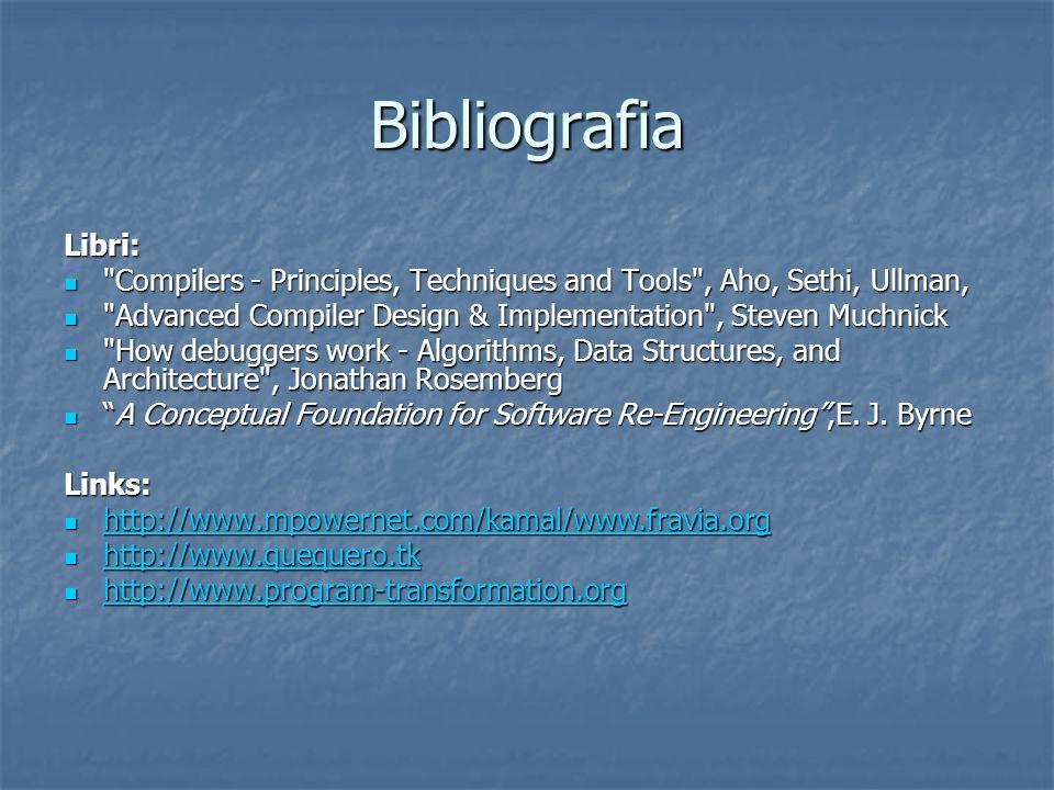 Bibliografia Libri: