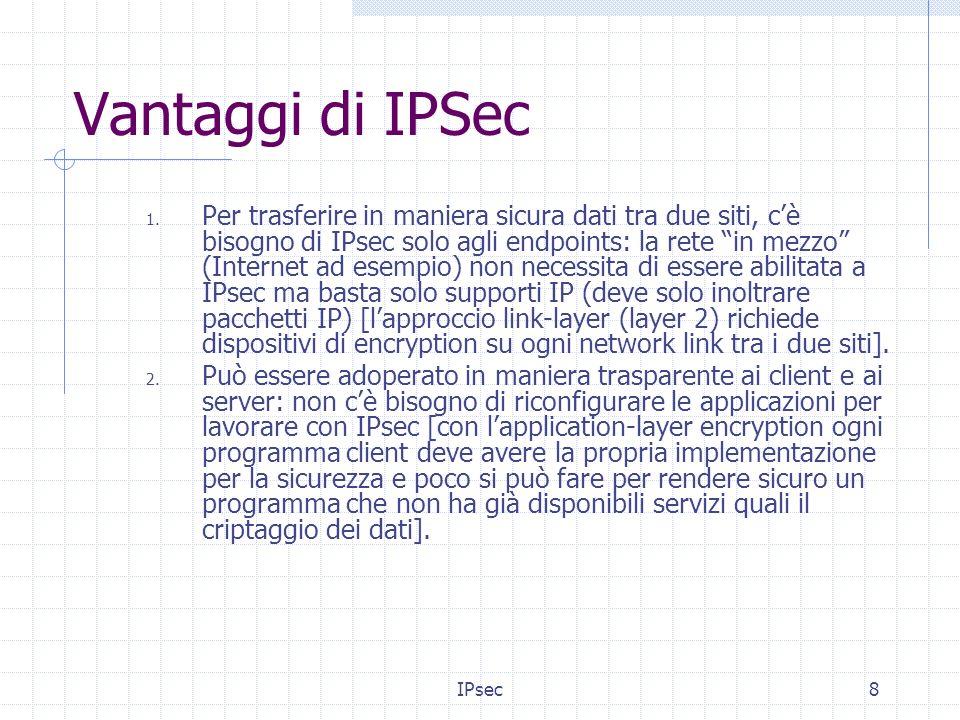 IPsec19 Security Association Una security association (SA) è una connessione logica che protegge il flusso di dati da un peer ad un altro utilizzando un transform set.