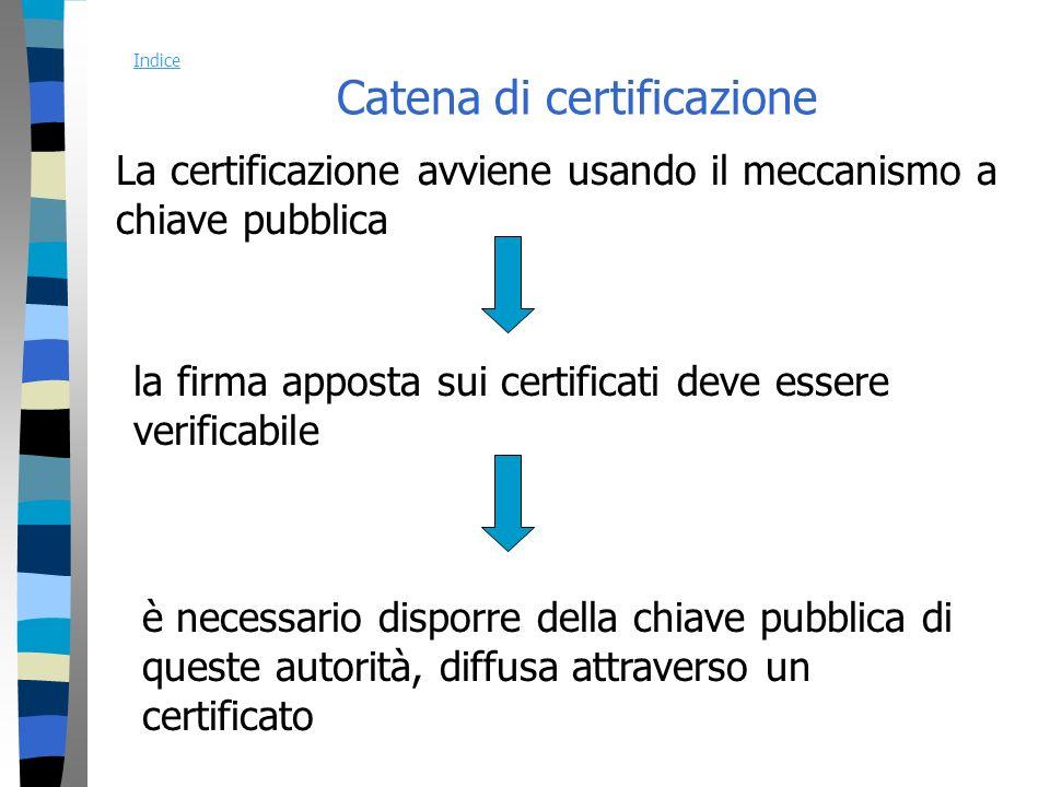 Catena di certificazione La certificazione avviene usando il meccanismo a chiave pubblica la firma apposta sui certificati deve essere verificabile è necessario disporre della chiave pubblica di queste autorità, diffusa attraverso un certificato Indice