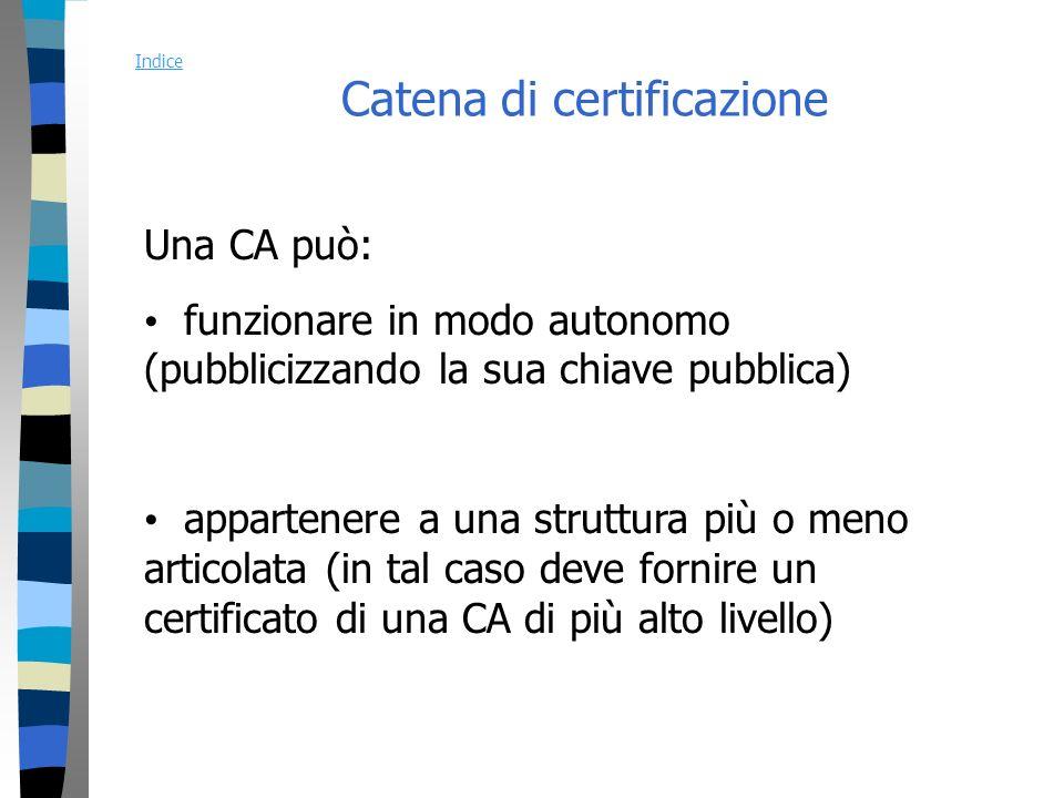 Catena di certificazione Una CA può: funzionare in modo autonomo (pubblicizzando la sua chiave pubblica) appartenere a una struttura più o meno articolata (in tal caso deve fornire un certificato di una CA di più alto livello) Indice