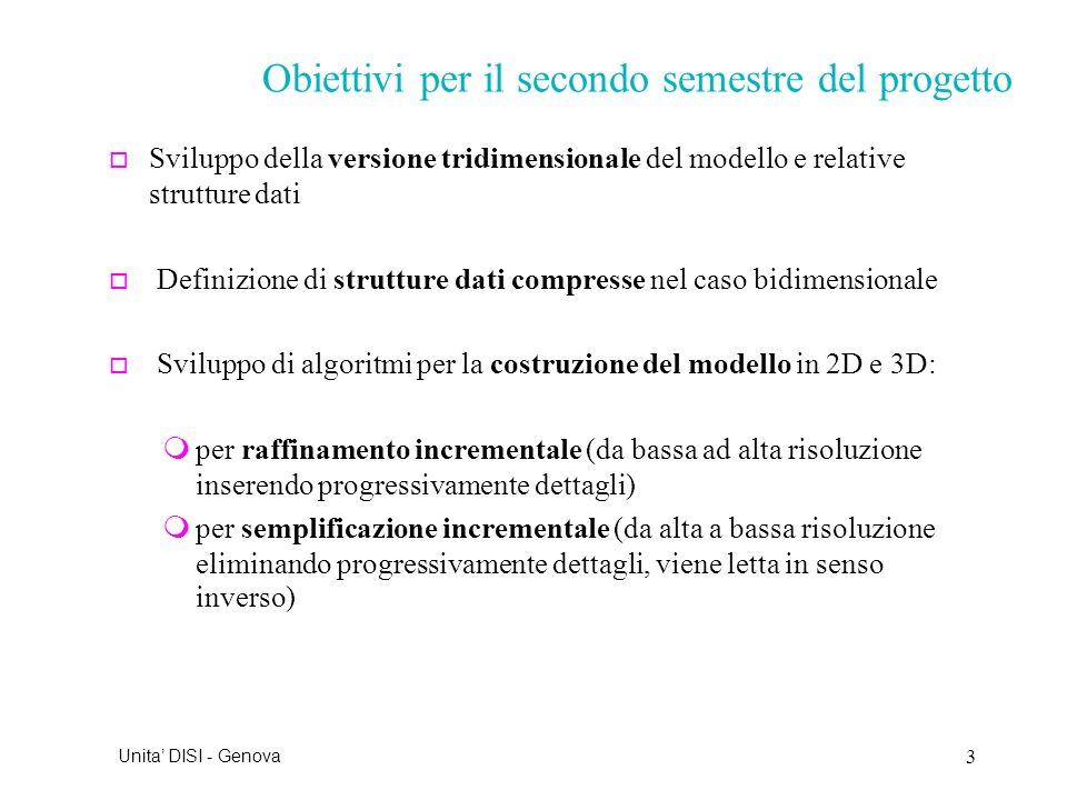 Unita DISI - Genova 4 Risoluzione uniforme (12701 triangoli) Risoluzione variabile (3065 triangoli)