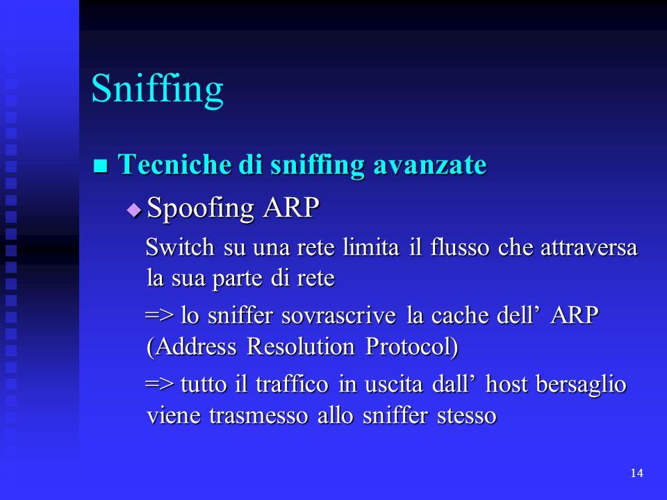 14 Sniffing Tecniche di sniffing avanzate Tecniche di sniffing avanzate Spoofing ARP Spoofing ARP Switch su una rete limita il flusso che attraversa la sua parte di rete Switch su una rete limita il flusso che attraversa la sua parte di rete => lo sniffer sovrascrive la cache dell ARP (Address Resolution Protocol) => lo sniffer sovrascrive la cache dell ARP (Address Resolution Protocol) => tutto il traffico in uscita dall host bersaglio viene trasmesso allo sniffer stesso => tutto il traffico in uscita dall host bersaglio viene trasmesso allo sniffer stesso