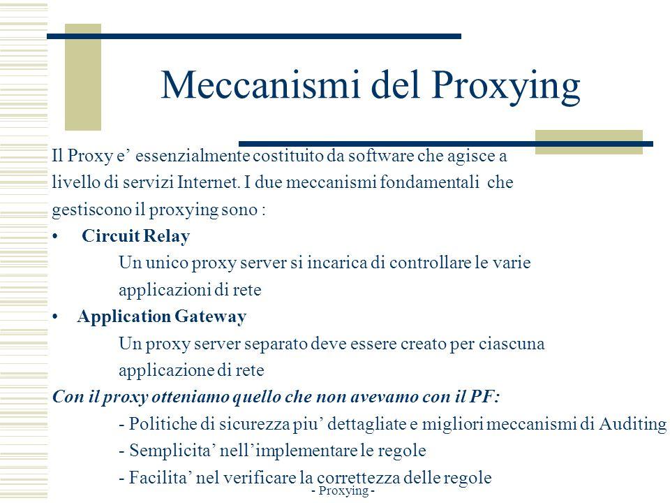 - Proxying - Meccanismi del Proxying Il Proxy e essenzialmente costituito da software che agisce a livello di servizi Internet.