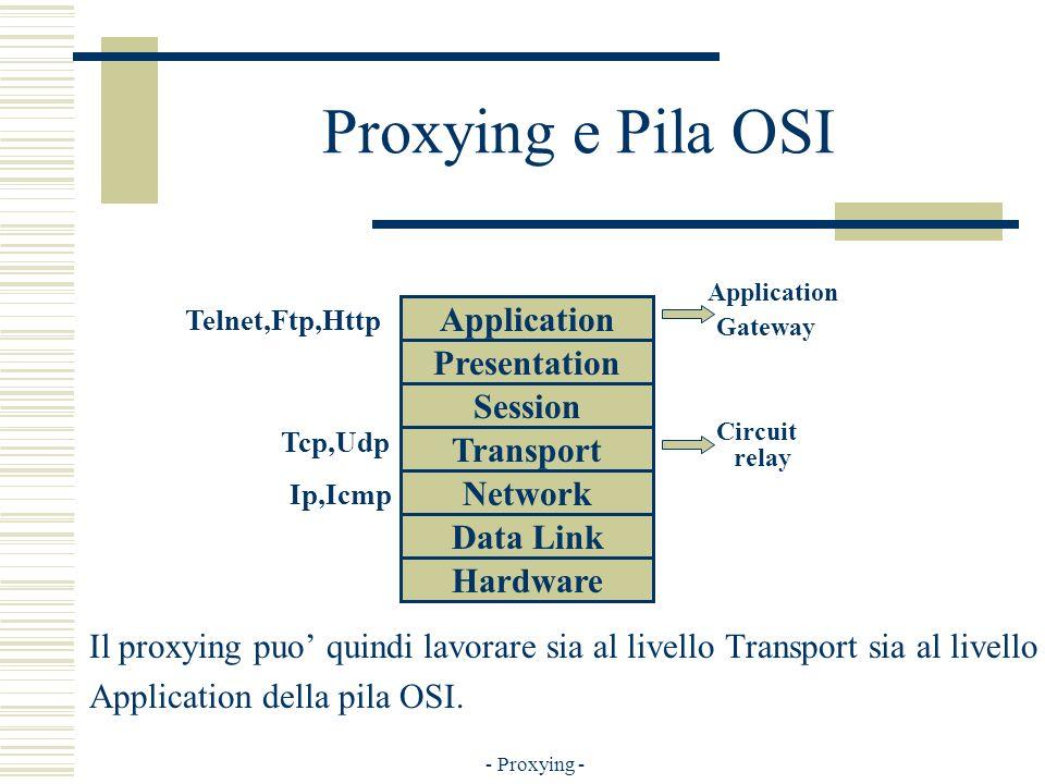 - Proxying - Proxying e Pila OSI Il proxying puo quindi lavorare sia al livello Transport sia al livello Application della pila OSI.