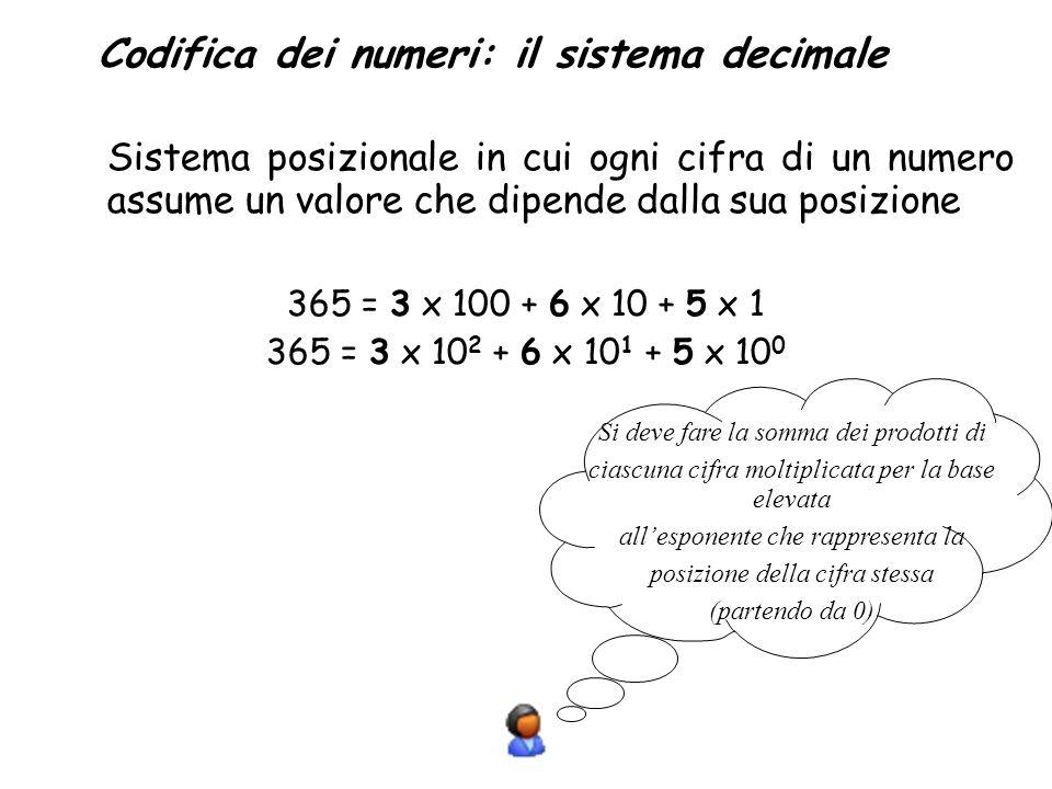 Sistema posizionale in cui ogni cifra di un numero assume un valore che dipende dalla sua posizione 365 = 3 x 100 + 6 x 10 + 5 x 1 365 = 3 x 10 2 + 6
