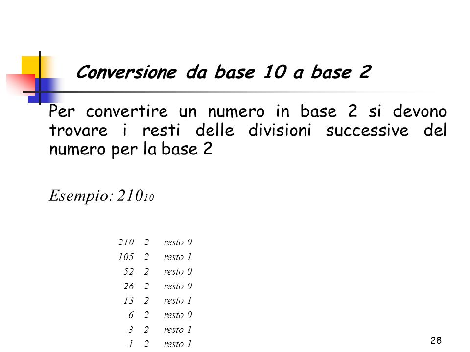 28 Per convertire un numero in base 2 si devono trovare i resti delle divisioni successive del numero per la base 2 Esempio: 210 10 210 2 resto 0 105