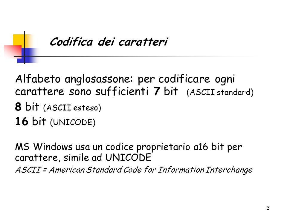 3 Codifica dei caratteri Alfabeto anglosassone: per codificare ogni carattere sono sufficienti 7 bit (ASCII standard) 8 bit (ASCII esteso) 16 bit (UNI