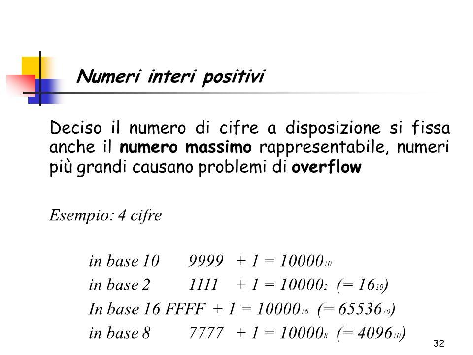 32 Deciso il numero di cifre a disposizione si fissa anche il numero massimo rappresentabile, numeri più grandi causano problemi di overflow Esempio: