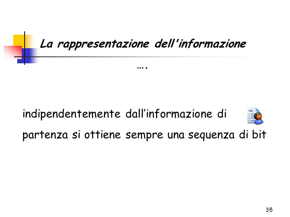 35 La rappresentazione dell'informazione ….