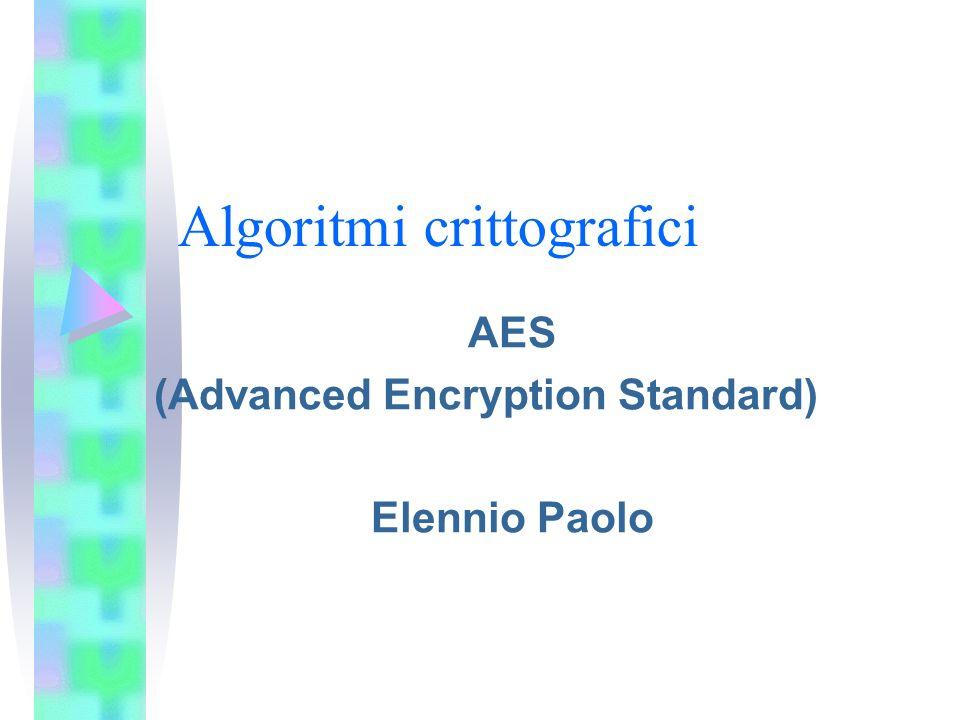 Algoritmi crittografici AES (Advanced Encryption Standard) Elennio Paolo