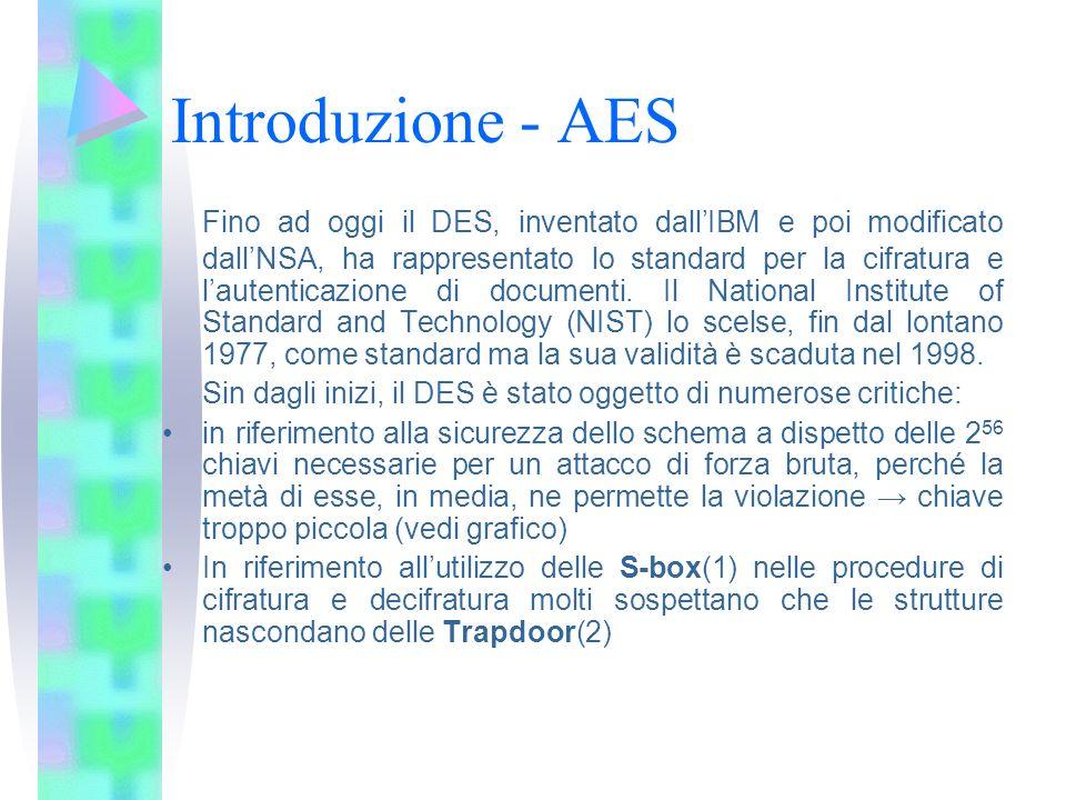 Introduzione - AES Fino ad oggi il DES, inventato dallIBM e poi modificato dallNSA, ha rappresentato lo standard per la cifratura e lautenticazione di
