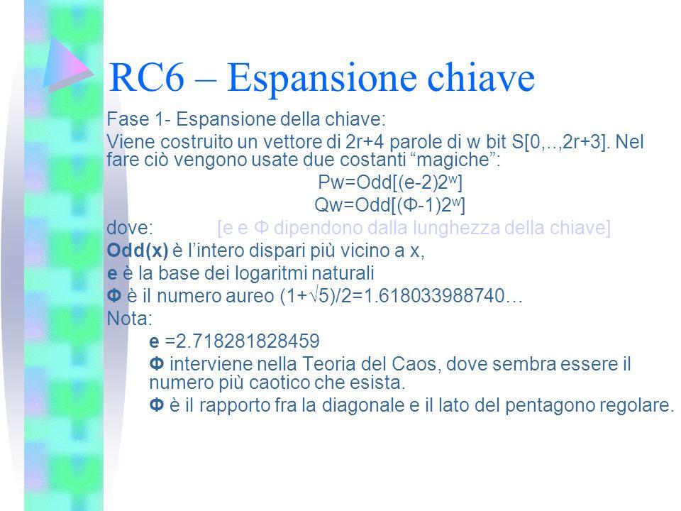 RC6 – Espansione chiave Fase 1- Espansione della chiave: Viene costruito un vettore di 2r+4 parole di w bit S[0,..,2r+3]. Nel fare ciò vengono usate d