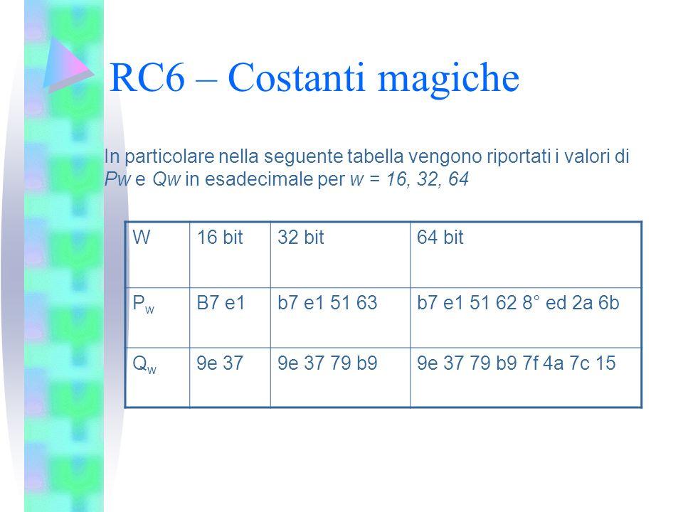 RC6 – Costanti magiche In particolare nella seguente tabella vengono riportati i valori di Pw e Qw in esadecimale per w = 16, 32, 64 W16 bit32 bit64 b