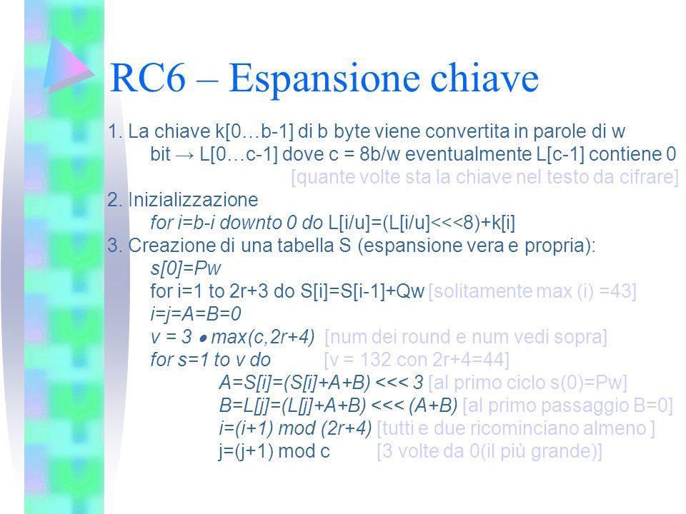 RC6 – Espansione chiave 1. La chiave k[0…b-1] di b byte viene convertita in parole di w bit L[0…c-1] dove c = 8b/w eventualmente L[c-1] contiene 0 [qu