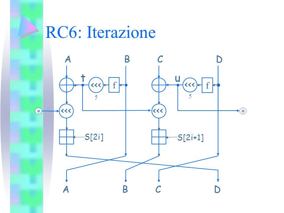 RC6: Iterazione 5 5 f f ABCD <<< S[2i] S[2i+1] ABCD t u