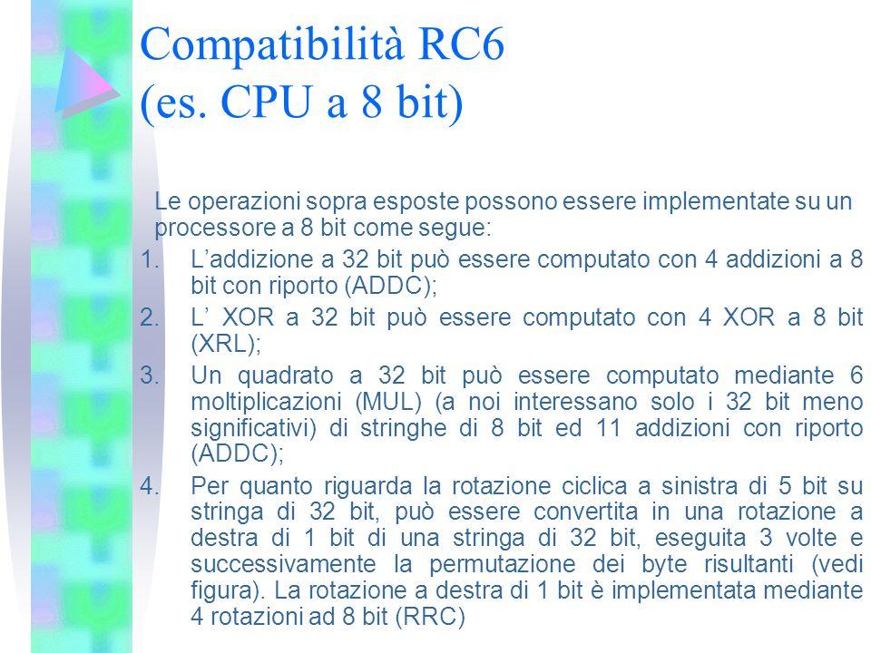Compatibilità RC6 (es. CPU a 8 bit) Le operazioni sopra esposte possono essere implementate su un processore a 8 bit come segue: 1.Laddizione a 32 bit