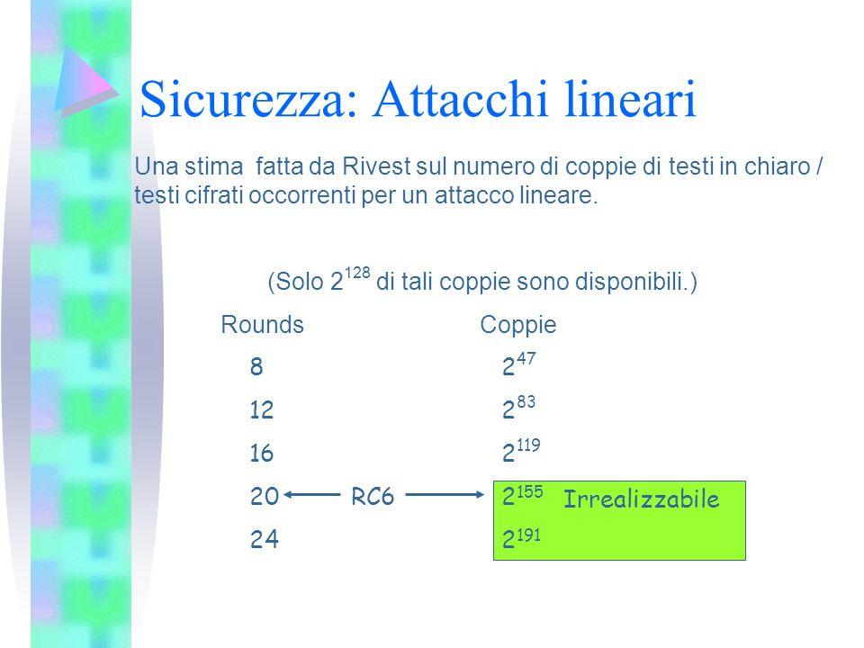 Sicurezza: Attacchi lineari Una stima fatta da Rivest sul numero di coppie di testi in chiaro / testi cifrati occorrenti per un attacco lineare. (Solo