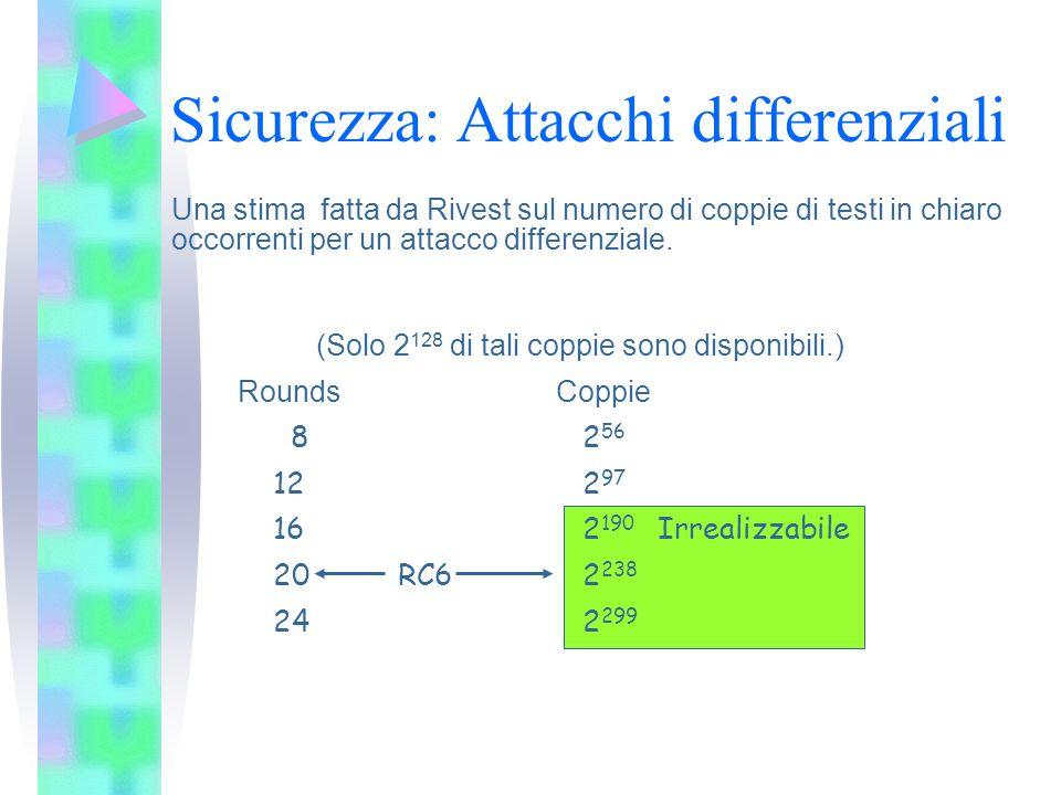 Sicurezza: Attacchi differenziali Una stima fatta da Rivest sul numero di coppie di testi in chiaro occorrenti per un attacco differenziale. (Solo 2 1