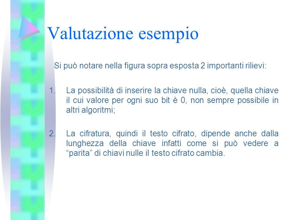 Valutazione esempio Si può notare nella figura sopra esposta 2 importanti rilievi: 1.La possibilità di inserire la chiave nulla, cioè, quella chiave i