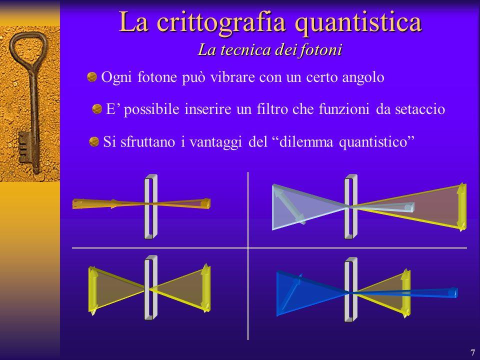 7 La crittografia quantistica La tecnica dei fotoni Ogni fotone può vibrare con un certo angolo Si sfruttano i vantaggi del dilemma quantistico E possibile inserire un filtro che funzioni da setaccio