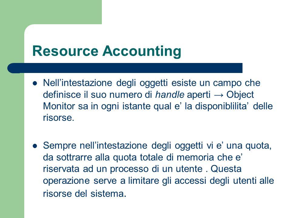 Resource Accounting Nellintestazione degli oggetti esiste un campo che definisce il suo numero di handle aperti Object Monitor sa in ogni istante qual e la disponiblilita delle risorse.