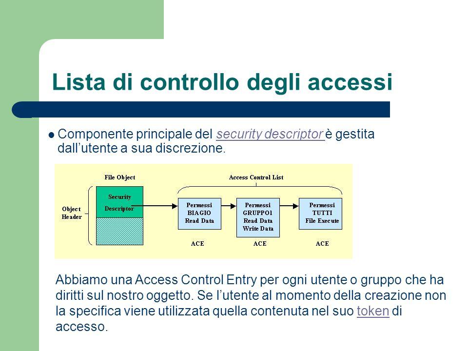 Lista di controllo degli accessi Componente principale del security descriptor è gestita dallutente a sua discrezione.security descriptor Abbiamo una Access Control Entry per ogni utente o gruppo che ha diritti sul nostro oggetto.