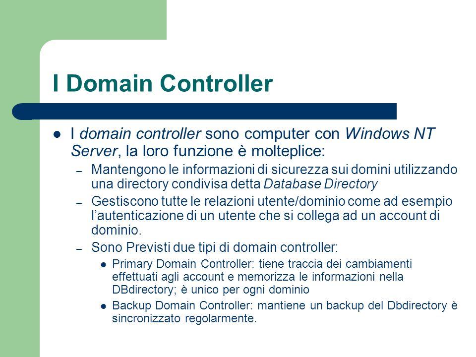 I Domain Controller I domain controller sono computer con Windows NT Server, la loro funzione è molteplice: – Mantengono le informazioni di sicurezza sui domini utilizzando una directory condivisa detta Database Directory – Gestiscono tutte le relazioni utente/dominio come ad esempio lautenticazione di un utente che si collega ad un account di dominio.