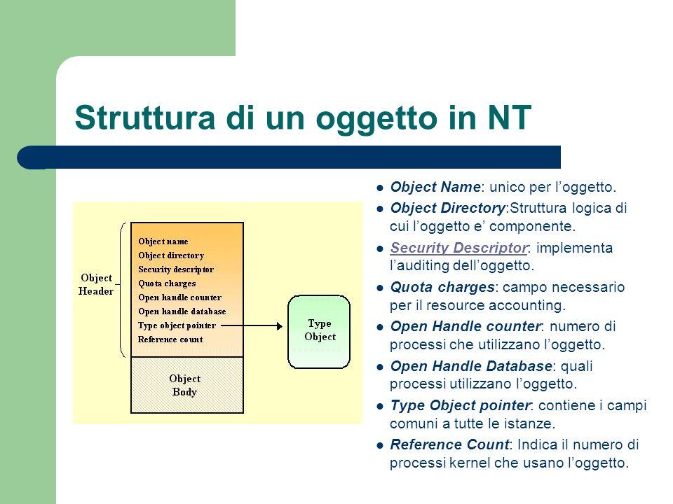 Struttura di un oggetto in NT Object Name: unico per loggetto.