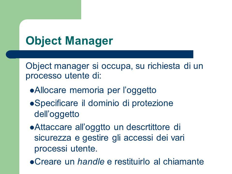 Object Manager Object manager si occupa, su richiesta di un processo utente di: Allocare memoria per loggetto Specificare il dominio di protezione delloggetto Attaccare alloggtto un descrtittore di sicurezza e gestire gli accessi dei vari processi utente.