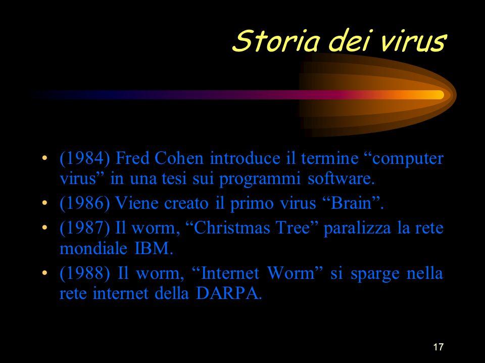17 Storia dei virus (1984) Fred Cohen introduce il termine computer virus in una tesi sui programmi software.
