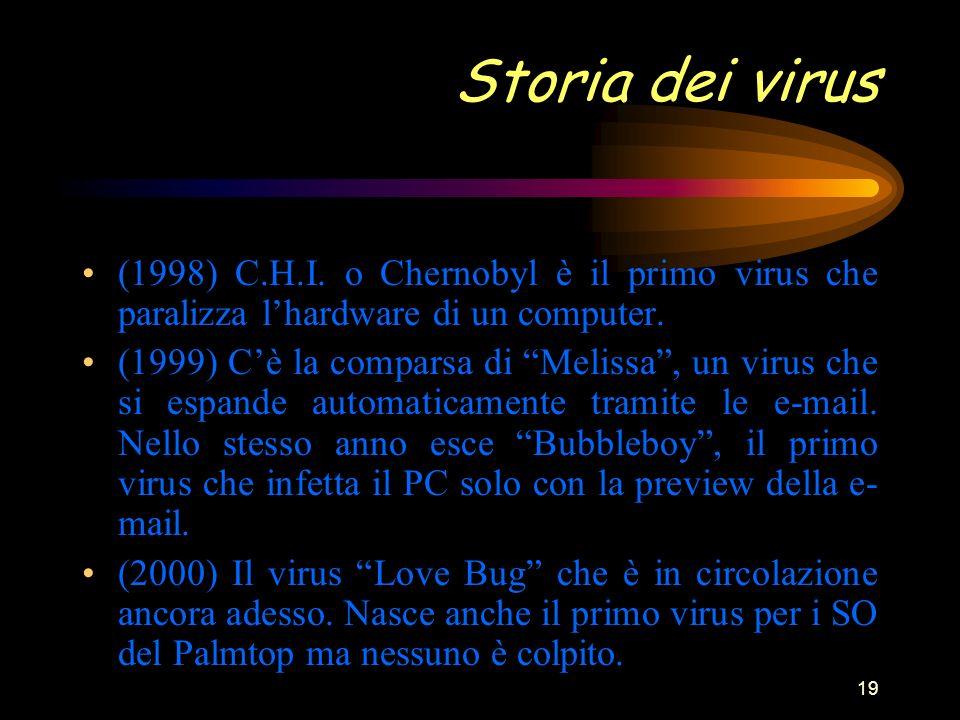 19 Storia dei virus (1998) C.H.I.