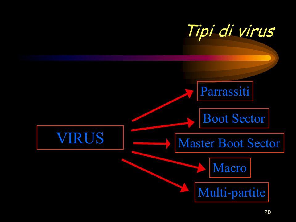 20 Tipi di virus Parrassiti Macro Boot Sector Master Boot Sector VIRUS Multi-partite