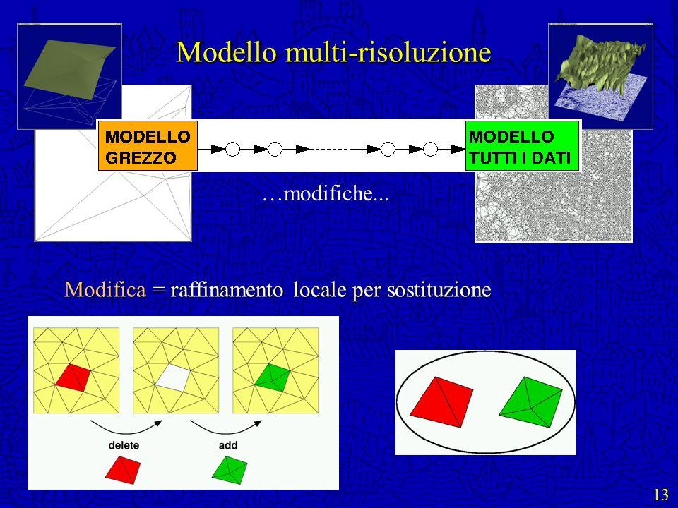 13 Modello multi-risoluzione Modifica = raffinamento locale per sostituzione …modifiche...