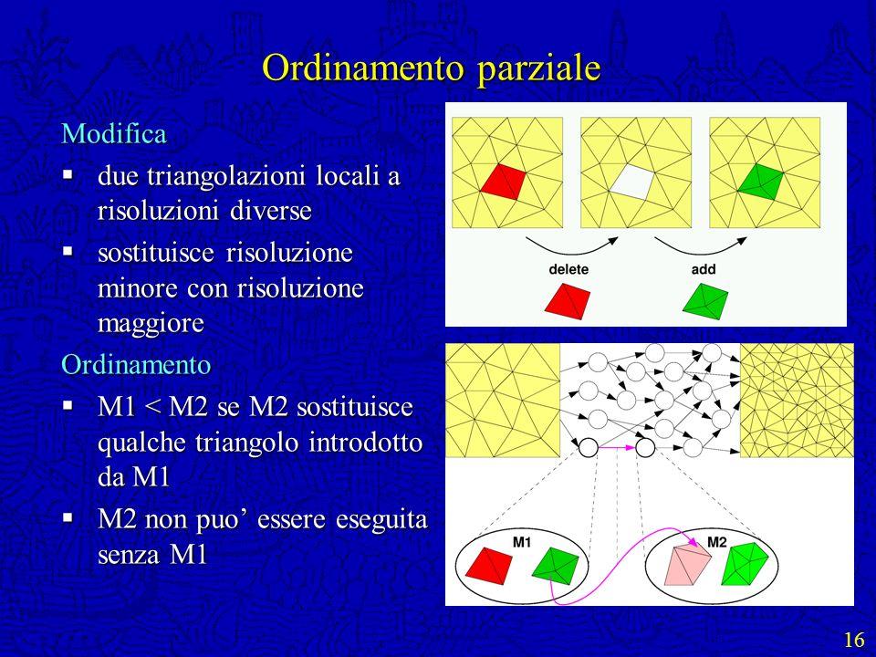 16 Ordinamento parziale Modifica due triangolazioni locali a risoluzioni diverse due triangolazioni locali a risoluzioni diverse sostituisce risoluzio